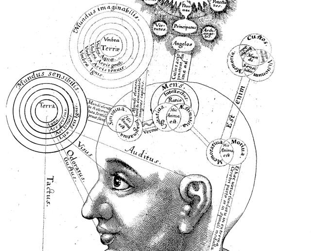 Abbildung aus Robert Fludds Utriusque cosmi maioris scilicet et minoris (1619)