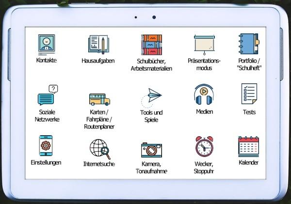 Tablet: Pixabay CC0 Symbole: In Handarbeit erstellt durch Freepik