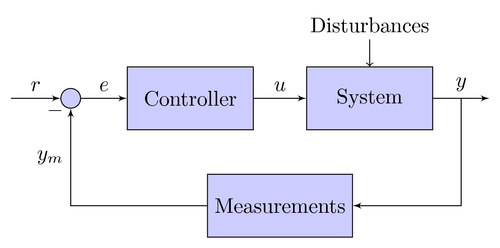control-system-principles
